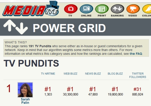 sarah-palin-power-grid